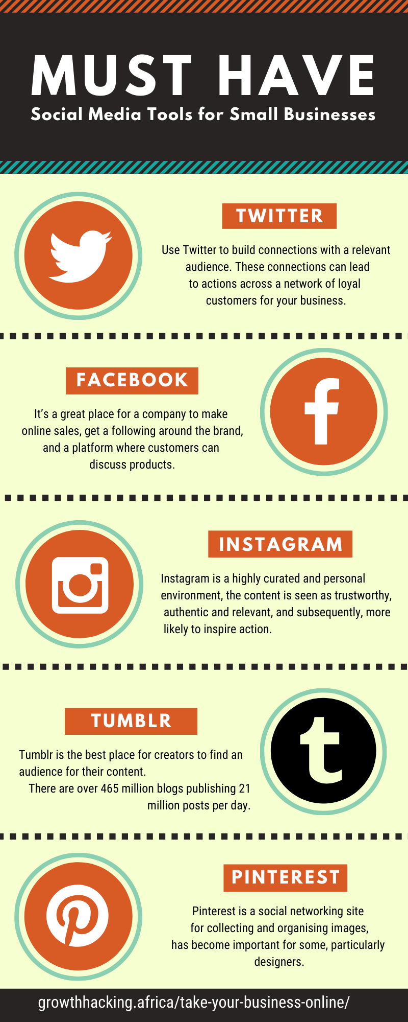 Social Media sites for a small business