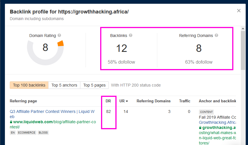 Growth hacking backlink checker