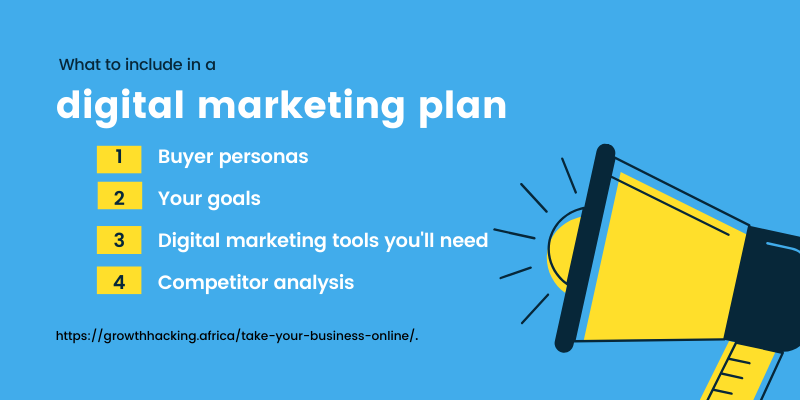 What to include in a digital marketing plan to take your business online.